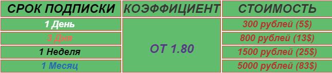 Bet-Express цены